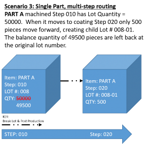 single part multi step routing handling a lot break
